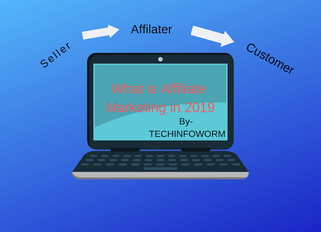 [Explained] What is Affiliate Marketing in 2019
