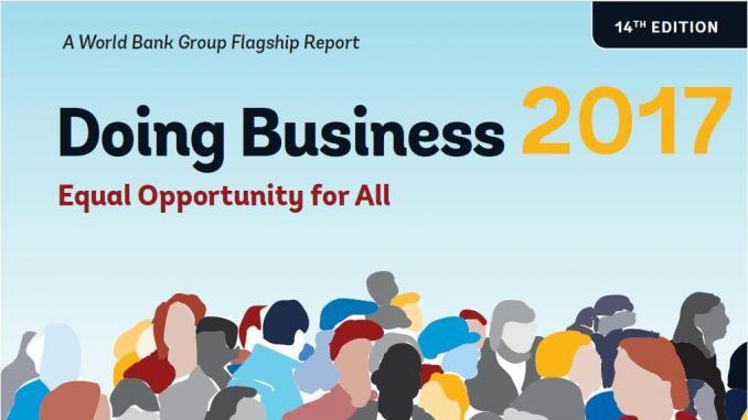 """Le Maroc classé 3e en Afrique dans le classement """"Doing Business 2017""""."""
