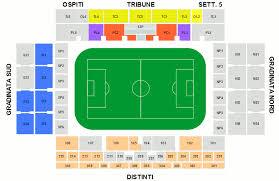 Biglietti Juventus Stadium: Info biglietti Genoa-Juventus ...
