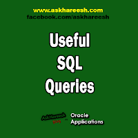 Useful SQL Queries, www.askhareesh.com