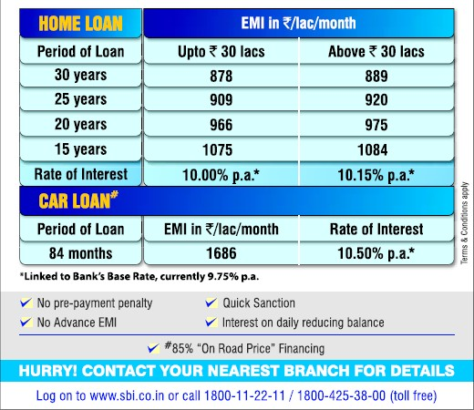 Lic loans emi, interest, principal calculation process | steps.