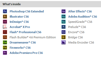 Adobe Premiere Pro Cc 32 Bit - CNET Download
