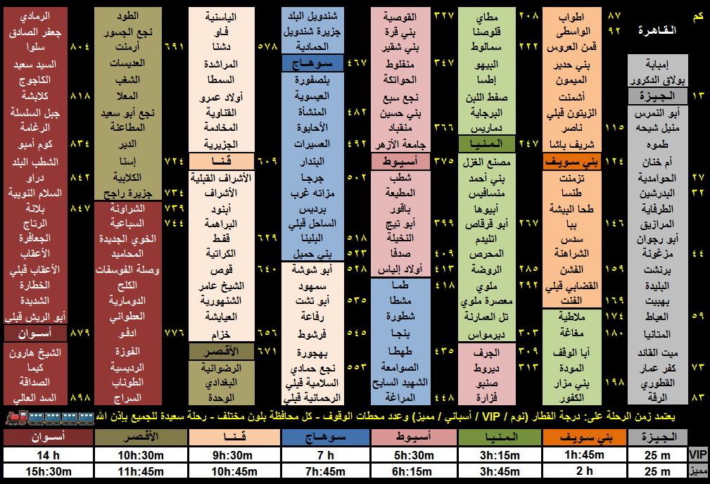 2d29ffcf4 القاهرة - أسوان صد رد