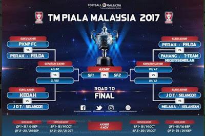 Suku Akhir Pertama Piala Malaysia 2017