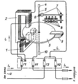 Схема счетчика электрической энергии