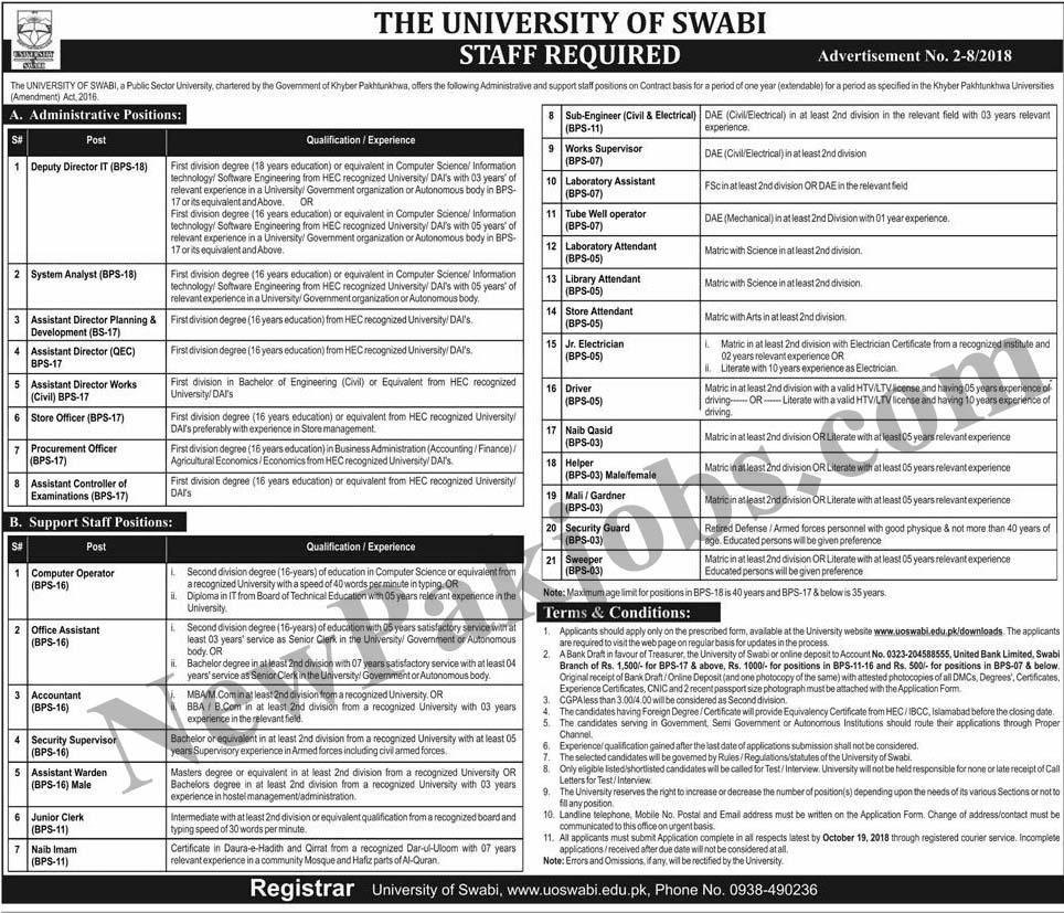 Jobs-in-The-University-of-Swabi-October-2018