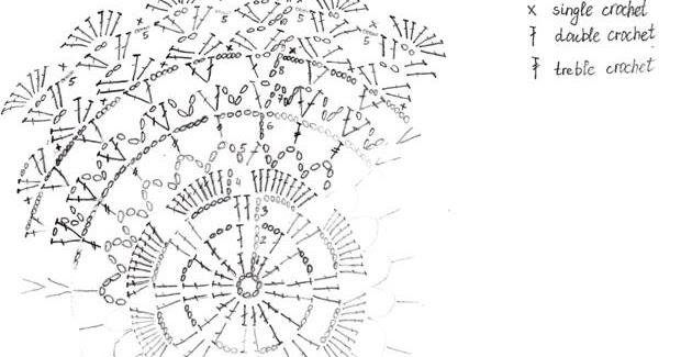 Lacy Crochet: Mini Doily Symbol Chart