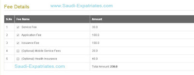 UAE Visa Fee Details for GCC Expats