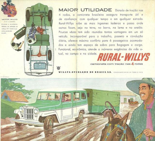 Propaganda antiga da Rural Willys apresentando seu modelo com tração nas quatro rodas