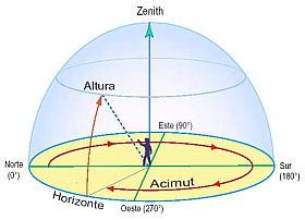 M 233 Xico Para Todos Ciencias De La Tierra
