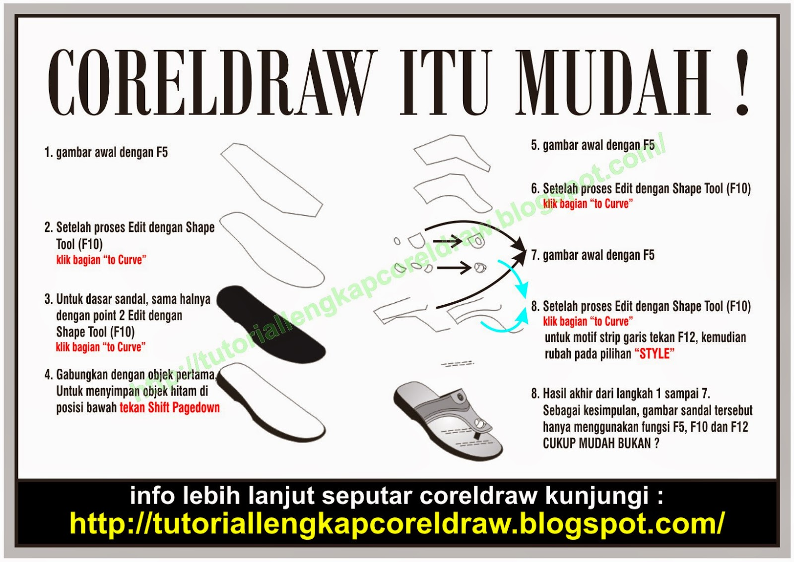 tutorial corel draw, http://tutoriallengkapcoreldraw.blogspot.com/