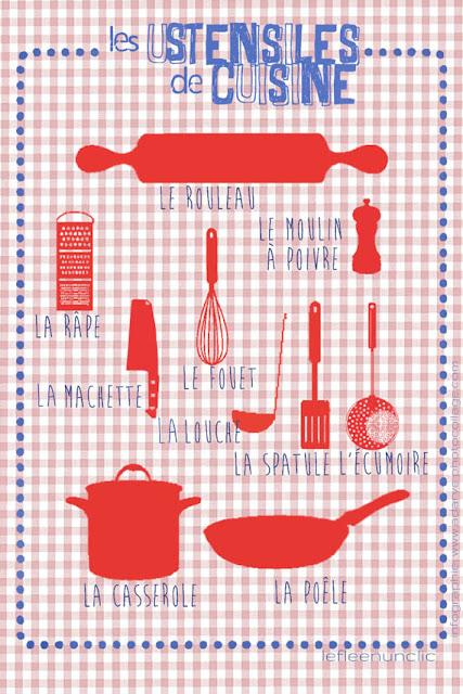 infographie, vocabulaire ustensiles de cuisine, FLE, le FLE en un 'clic'