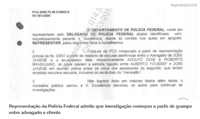 Reprodução de documento da PF
