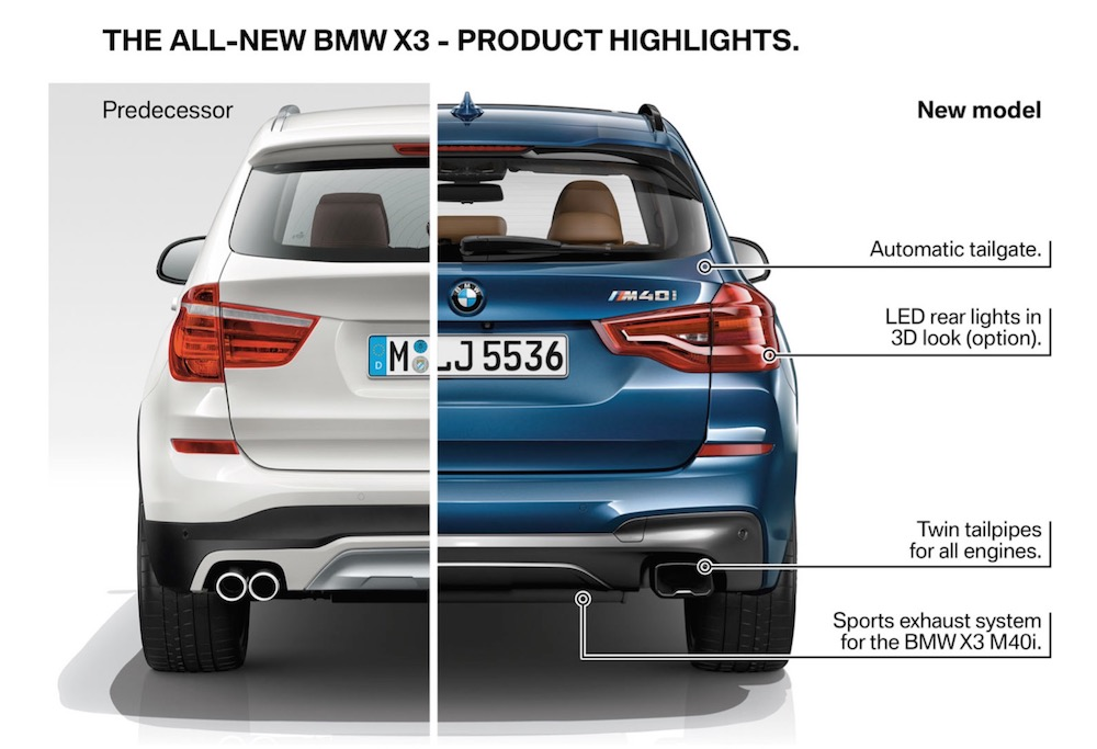 differenze nuova bmw x2 2017/2018 VS 2013/2014 - posteriore