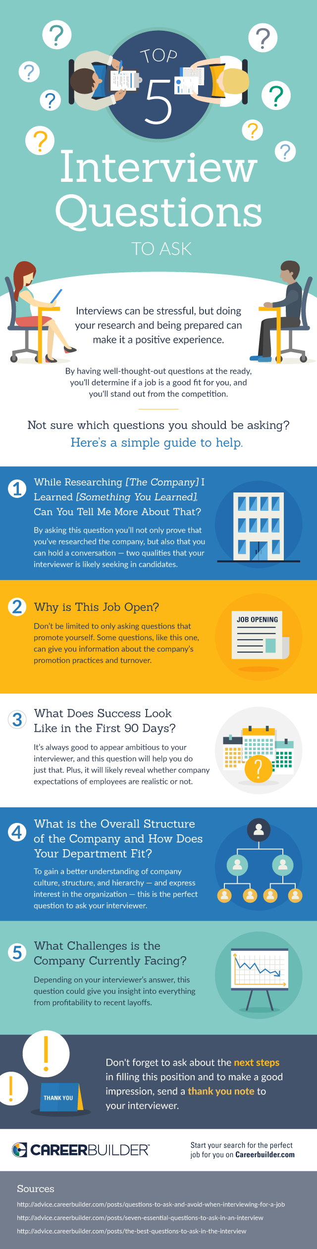 Top 5 Interview Questions to Ask #Infographic