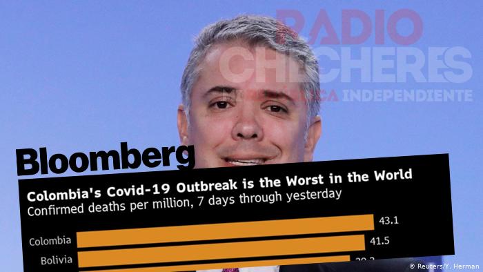 """""""Colombia tiene el brote más mortífero del mundo"""", según Bloomberg. Duque dice que no, por que Colombia luce bien"""