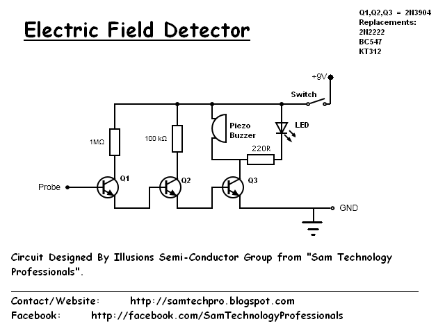 sam technology professionals  electric field detector