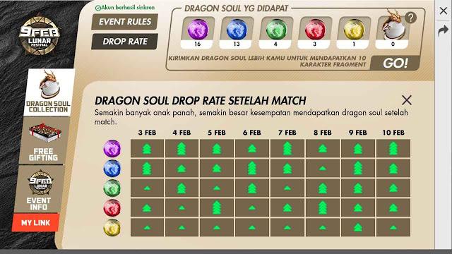 Event Dragon Soul Free Fire Ini Cara Cepat Dapatkan