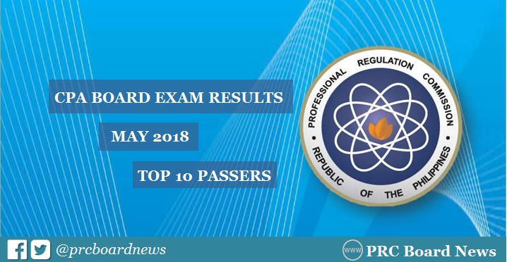RESULT: May 2018 CPA board exam top 10 passers