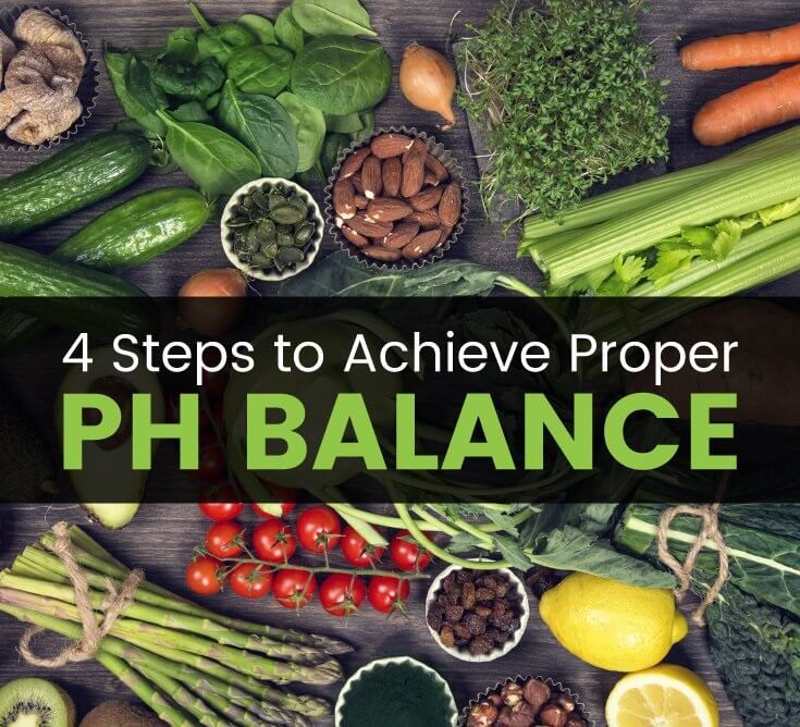 Ph Balance, Ph Levels, Ph Scale, What causes pH imbalance?, Eat an Alkaline Diet, Testing Your pH Level,