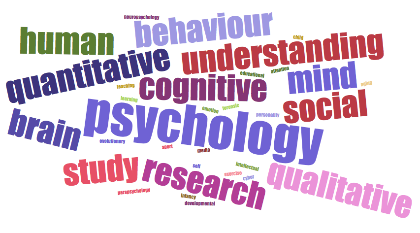why i chose psychology Social psychology is the study of how people's thoughts, feelings, and behaviors are influenced by the including how long they chose to remain in the study.