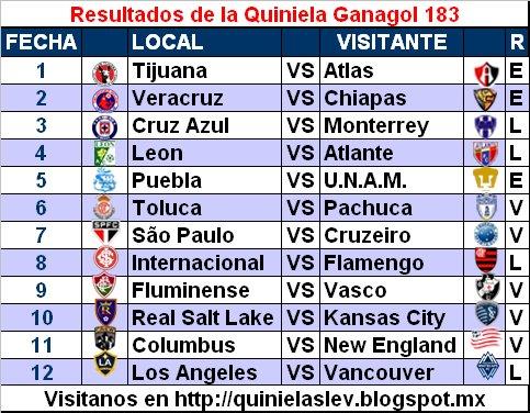 Quinielas.lev: Resultados de la Quiniela Ganagol 183 de ...