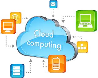 Pengertian Cloud Computing, Jenis Layanan Cloud, Cloud Computing, Arti Cloud Computing
