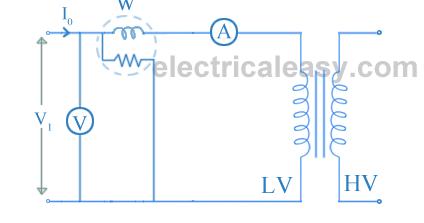 www.electricaleasy.com