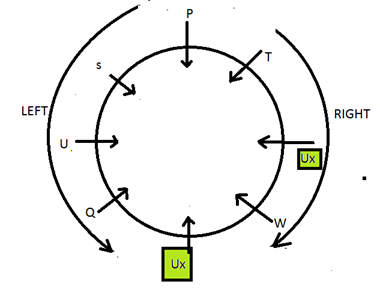 Circular Seating Arrangement 10