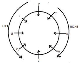 Circular Seating Arrangement 12