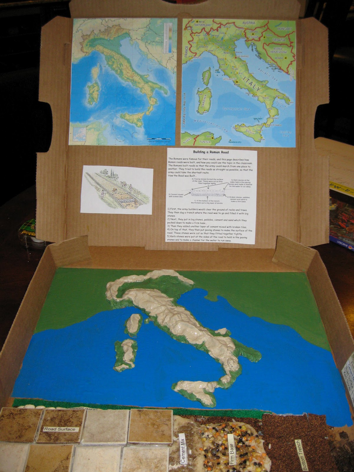 Solagratiamom Making Roman Roads And Salt Dough Map Of