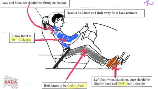 Cách ngồi lái xe ô tô an toàn đúng tư thế bạn nên biết
