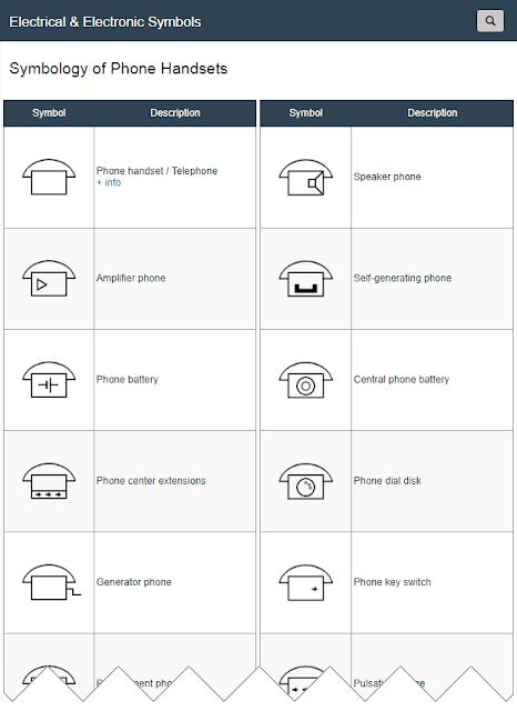 Phone Handsets Symbols - Telephones