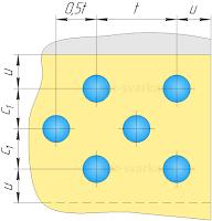 Контактная сварка с шахматным расположением точек
