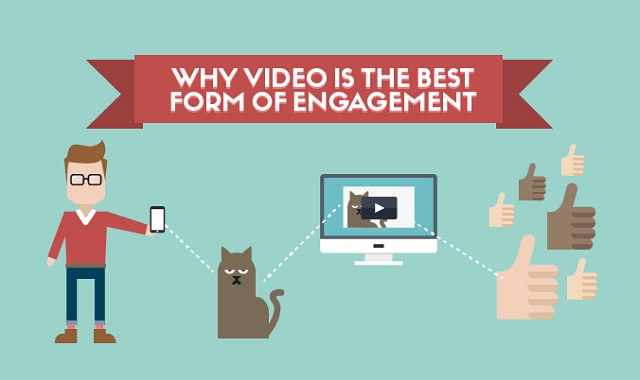 Image: Why Video is the Best Form of Engagement #infographic