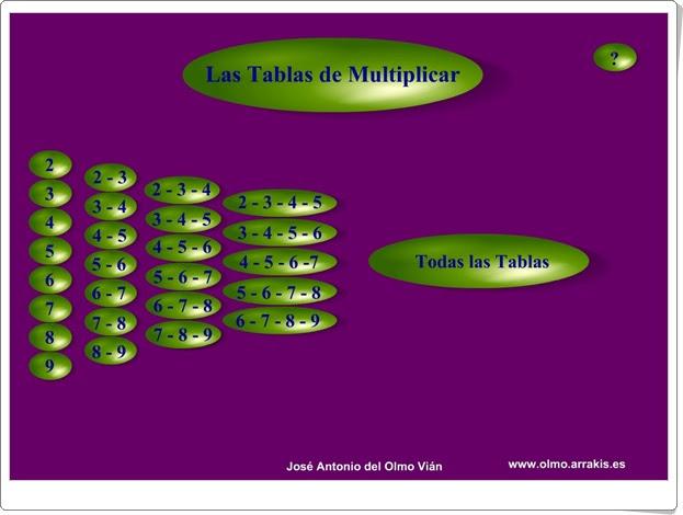 """""""Las tablas de multiplicar"""" (Matemáticas de Educación Primaria)"""