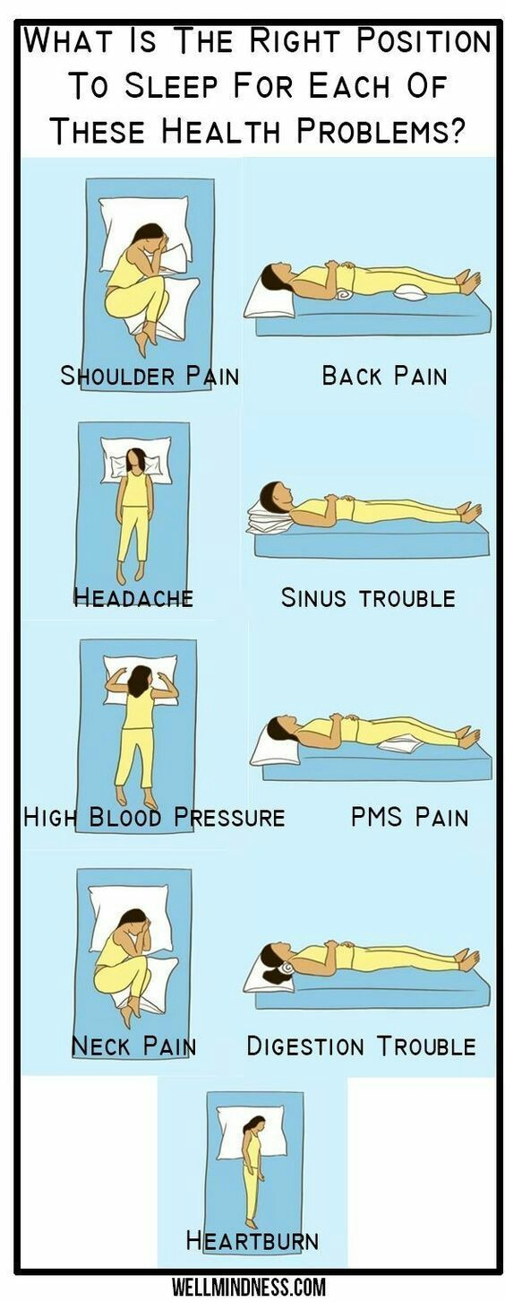 Posisi tidur mengikut masalah kesihatan