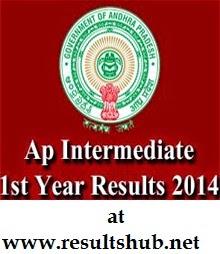 Manabadi results inter First year 2014, AP Intermediate