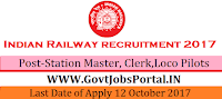 Indian Railways Recruitment 2017- Railway Jobs for 300+ Station Master, Clerk and Loco Pilots