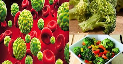 brocoli como antioxidante