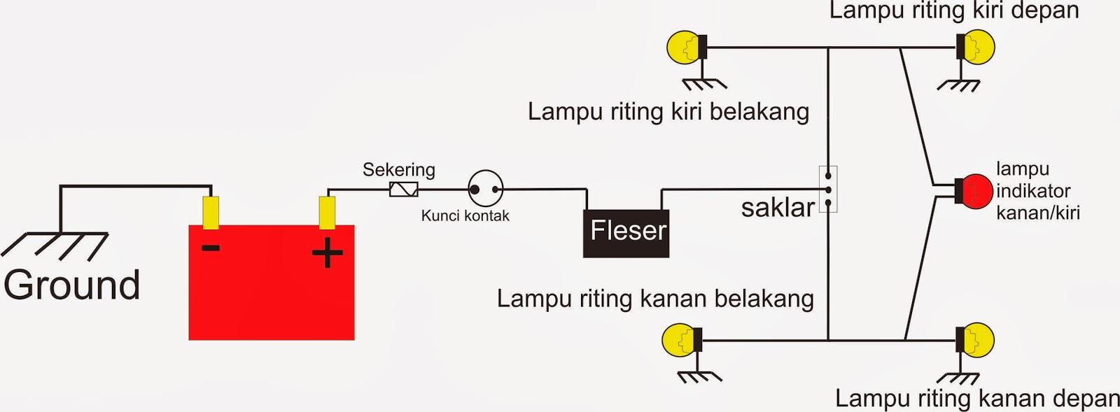 Skema lampu seinreting ada 3 jenis
