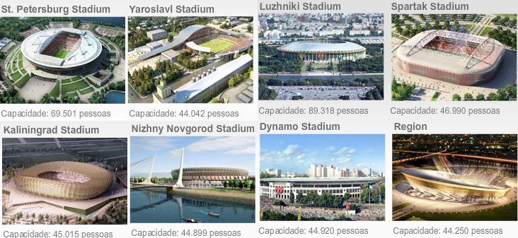 Copa do Mundo de Futebol de 2018 na Russia | Estádios e Cidades Sede