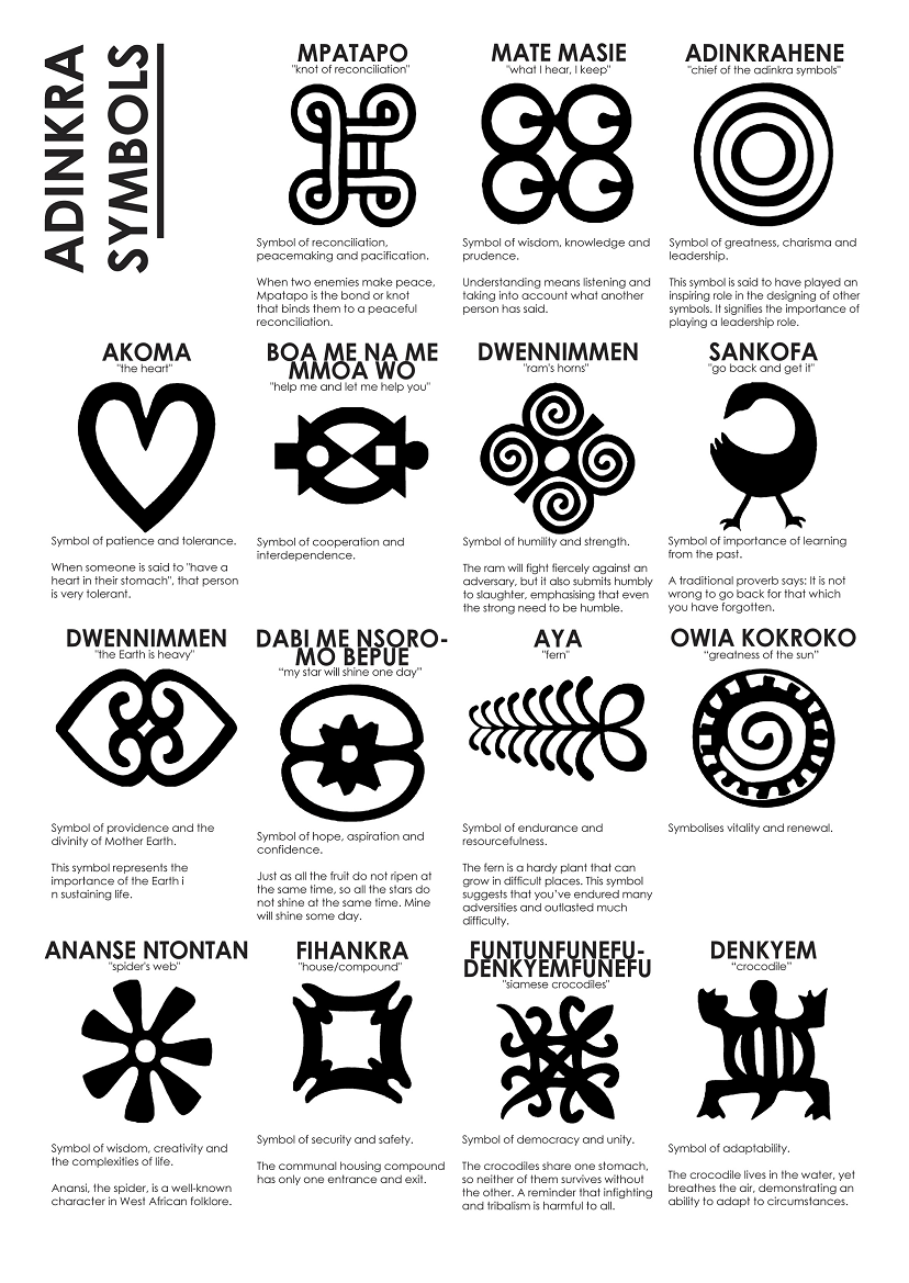 Symbols American Eternal Love Native