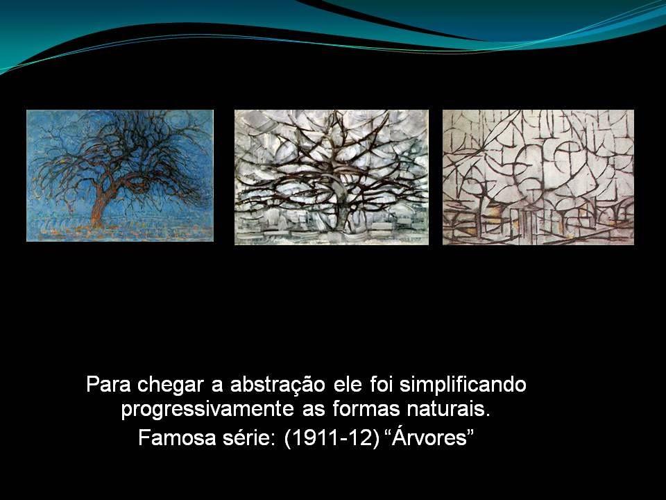 Artistas do abstracionismo e suas obras