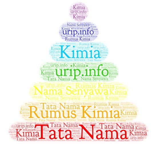 Bahan Latihan Tata Nama Senyawa Dan Rumus Kimia Urip Dot Info
