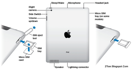 what is the sim card for ipad mini