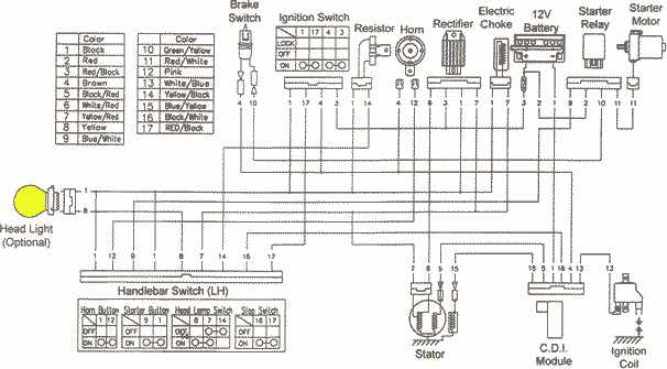 chinese roketa atv 300 wiring diagram eton thunder 90 (axl, nxl, txl-90) atv lighting wiring ...
