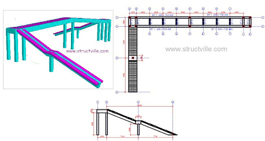 Analysis and Design of Pedestrian Bridge Using Staad Pro