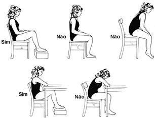 dor de parestesia entre as omoplatas