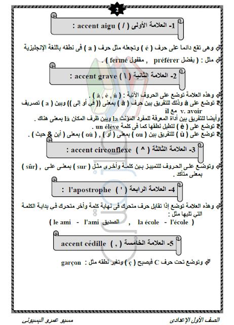 مذكرة شرح اللغة الفرنسية للصف الاول الاعدادي ترم اول